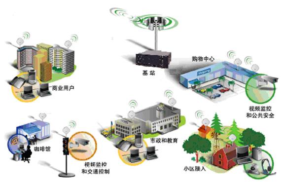 智慧城市的网络及信息基础设施主要指:三网融合,泛在化的信息
